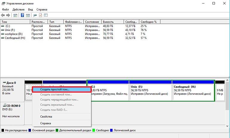 Создание раздела жесткого диска Windows